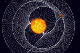 Dünya ile Venüs'ün Güneş Dansı